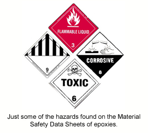 A few of the hazard symbols that can be found on the MSDS of epoxies.